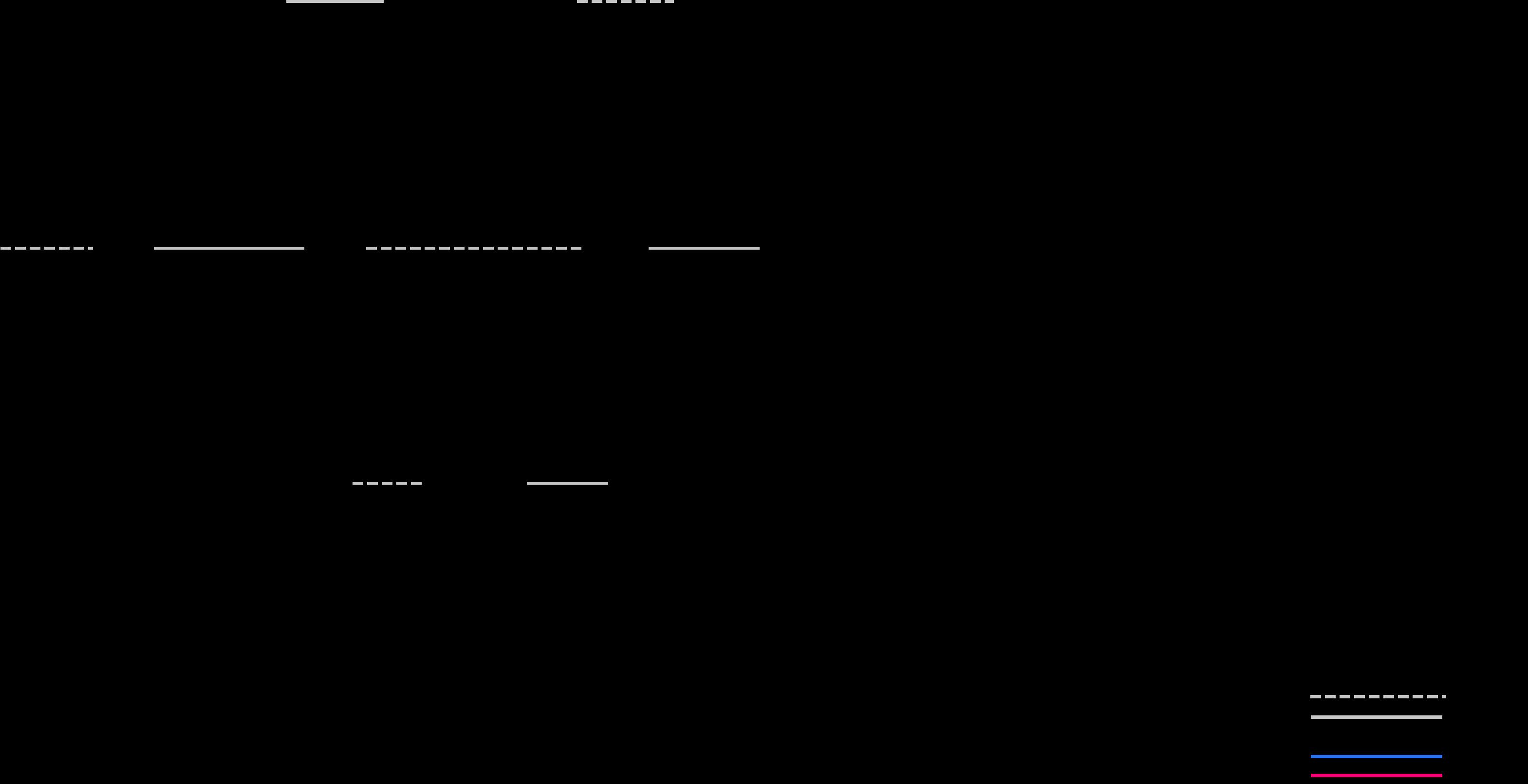 linhas arvore