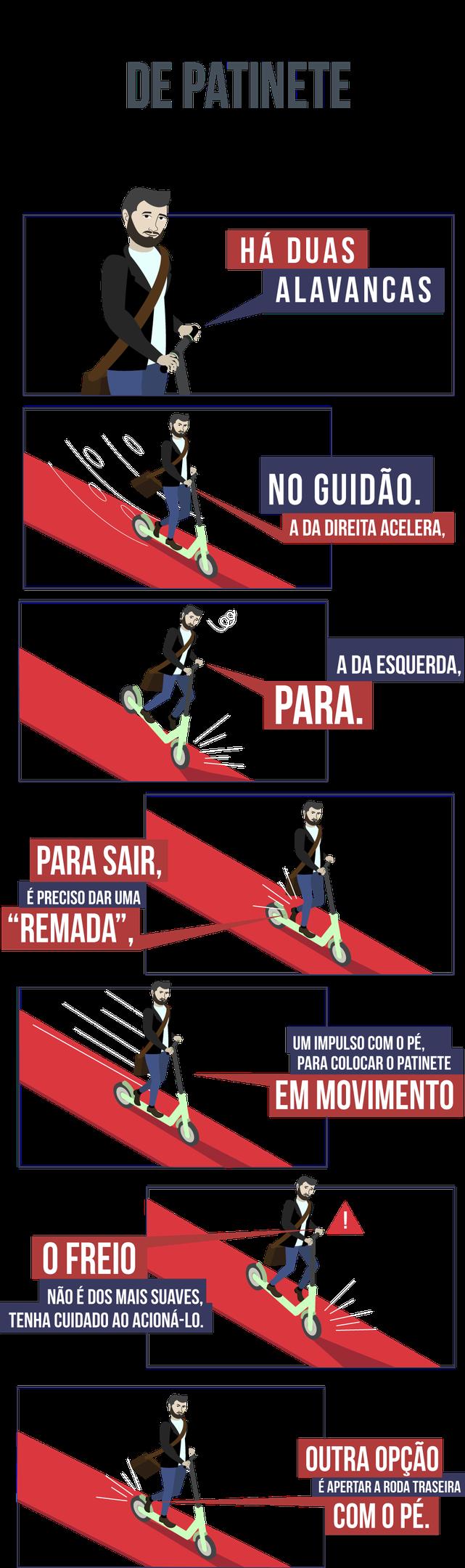 Como andar de patinete